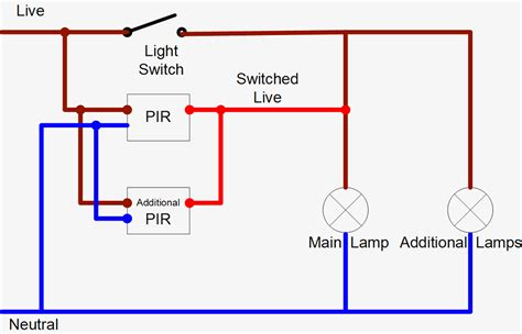 wiring diagram for motion sensor image collections