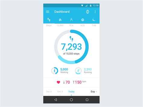 dashboard pattern android exle denys nevozhai product designer