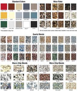 epoxy colors dur a flex epoxy flooring industrial flooring products