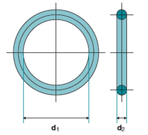 o ring cross section quality assurance superior seals ltd