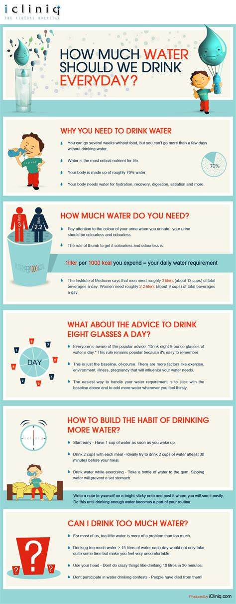 what cocktail should i drink quiz how much water to drink infographics graphs net