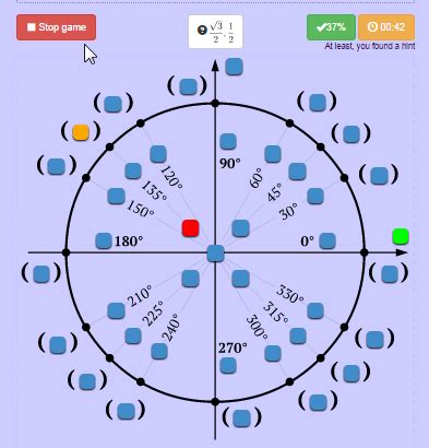 unit circle printable version unit circle worksheet trig unit circle chart plot
