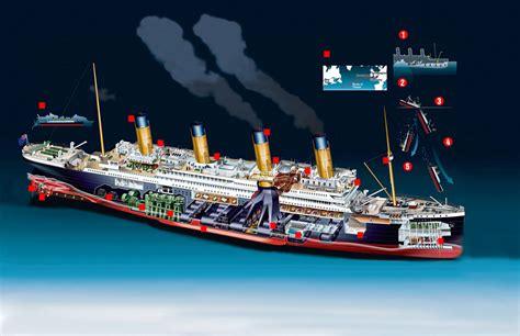 wann ging die titanic unter pakete
