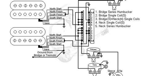 wiring codes and reference methods 2 humbucker wiring diagram humbucker wire color codes