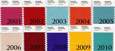pantone unveils color of the year for 2010 pantone 15 5519 pin by j selep on color aids and styling focus aids