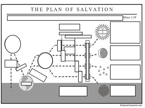 mormon plan of salvation diagram 17 best images about lds primary 2014 on
