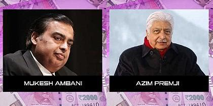 top 10 richest billionaires in india 2018 coldest places in the world