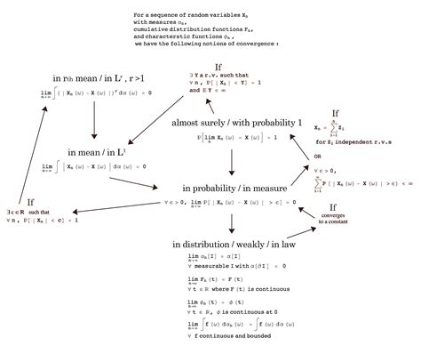 theory of random sets probability theory and stochastic modelling books probability theory