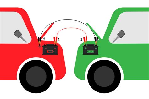 Jumper Mension Kotak car jumper cables diagram gallery how to guide and refrence
