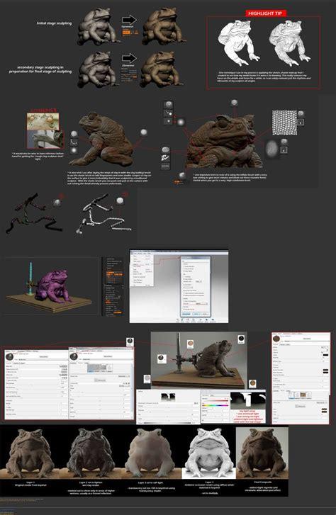 zbrush keyshot tutorial 36 best keyshot images on pinterest chocolate chocolate