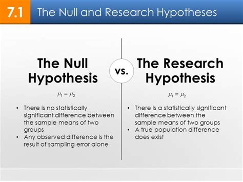 research sampling and null hypothesis