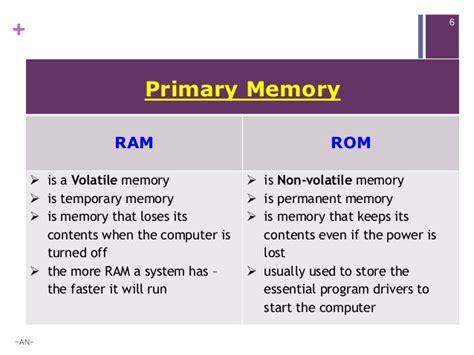 ram primary memory ict storage devices