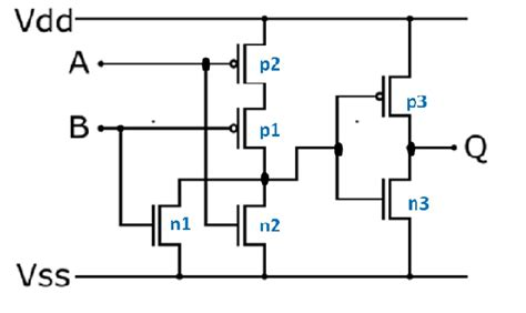 cmos circuit layout design and testing solved study the cmos circuit below and fill in the truth
