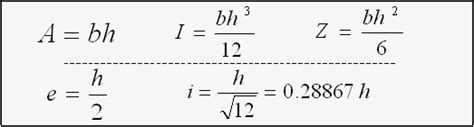 section modulus of a plate formulas 1 section properties area section modulus