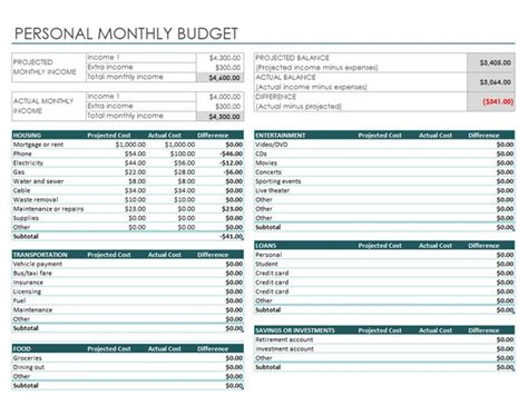 Personal Monthly Budget Basic Budget Template
