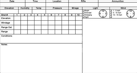 Rifle Dope Card Template by Printable Data Shooting Sheets Pictures To Pin On