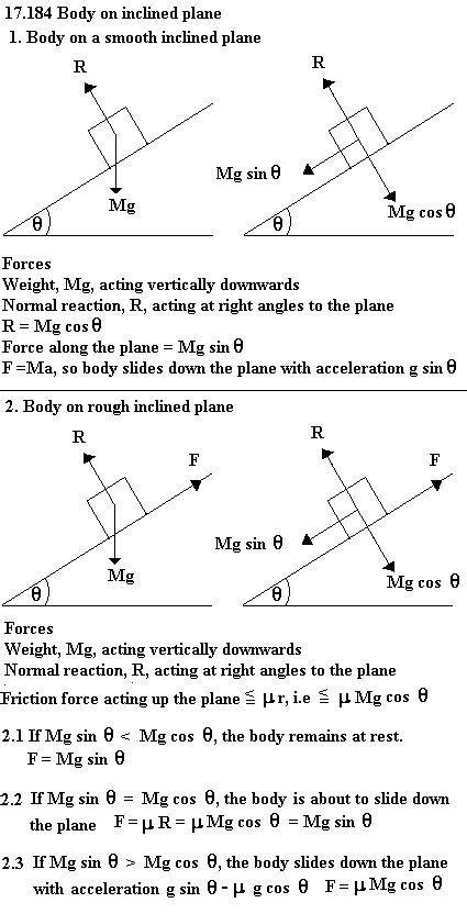 Physics Incline by Best 25 Physics Problems Ideas On