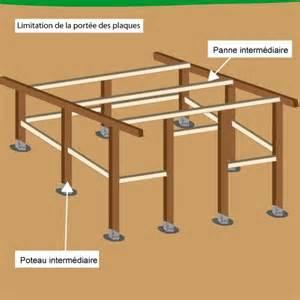 fabriquer un abri de jardin en t 244 le 224 toit monopente