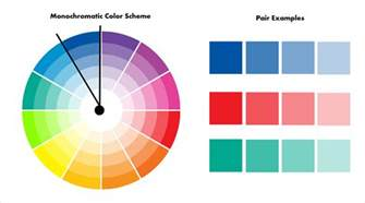 monochromatic color scheme color wheel basics how to choose the right color scheme for your powerpoint slides the