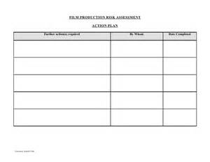 church risk management plan template production risk assessment form