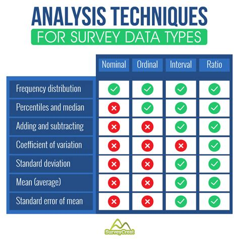 media analysis techniques books you gathered tons of survey data now what