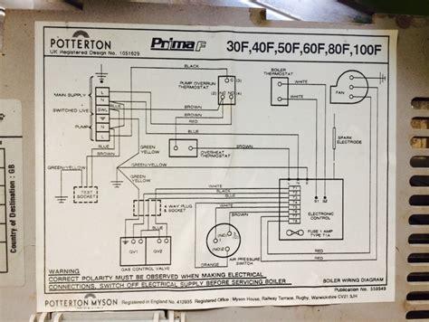 potterton ep2002 wiring diagram 31 wiring diagram images