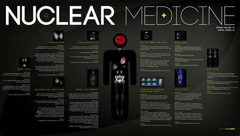 Home Design Programs For Pc image gallery nuclear medicine