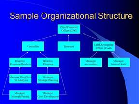 what is corporate finance ppt video online download