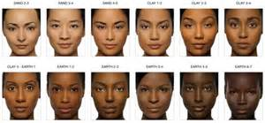 color of skin iman creates bb creams for ethnic skin shades