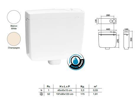 cassette esterne wc deluxe soluzioni sistemi idrotermosanitari cassette