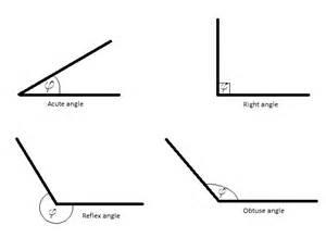 angles ms s class