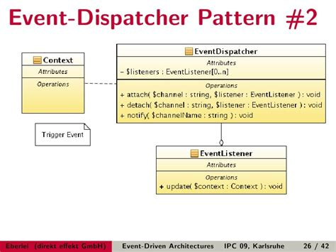 design pattern event dispatcher dev game by terry moyka