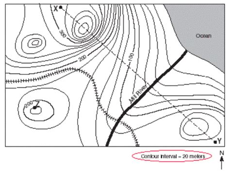 Earth Science Topographic Map Worksheet by Earth Science Hs Q1 Notebook