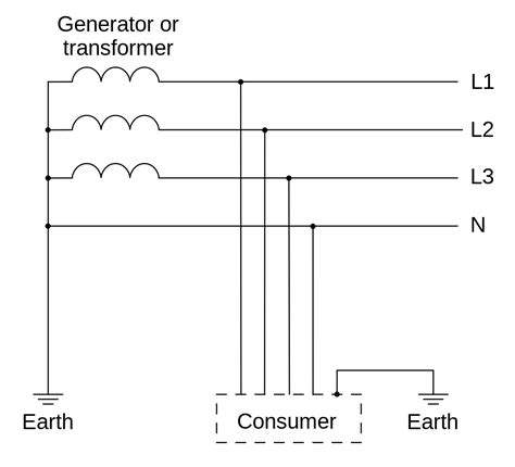 grounding diagram grounding transformer wiring diagram 36 wiring diagram