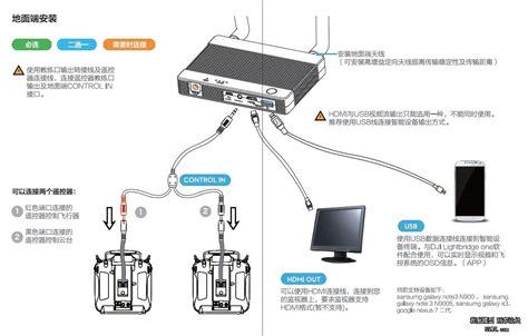 Dji Lightbridge dji lightbridge range hd transmitter cinema5d