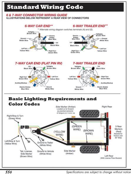 7 Wire Trailer Plug Diagram Wiring Diagram