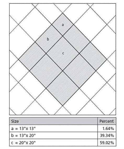diamond pattern tile layout 12 best tile layout images on pinterest floor patterns