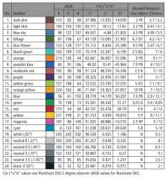 soil color chart munsell color chart pdf pictures to pin on