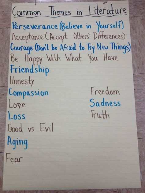 name of themes in literature 17 best images about theme on pinterest anchor charts