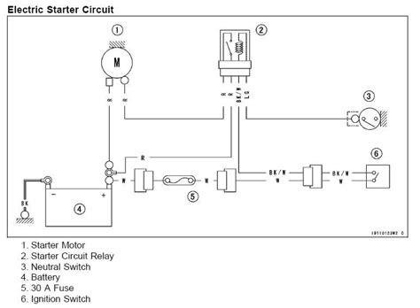 electrical wiring kawasaki wiring diagram starter