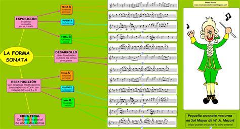 la forma de las romalde1 la forma sonata