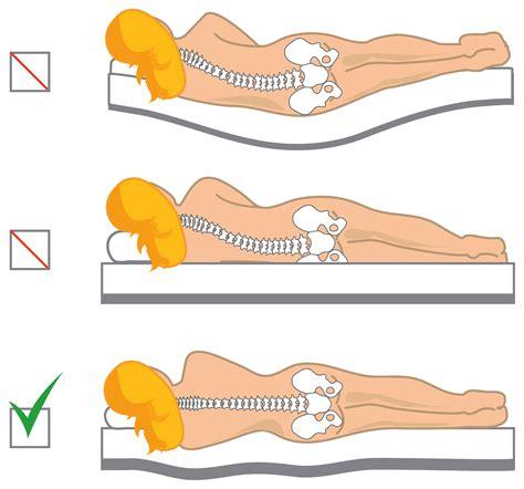position du lit pour mieux dormir les matelas avantages et inconv 233 nients