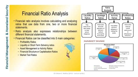 Mba Financial Accounting And Analysis by Mba Financial Reporting Analysis