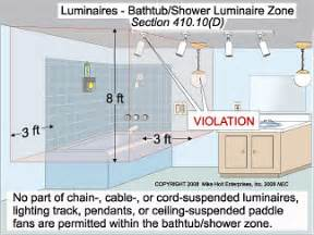 Bathroom Electrical Code Uk What Are The Requirements For Installing Fixtures In A