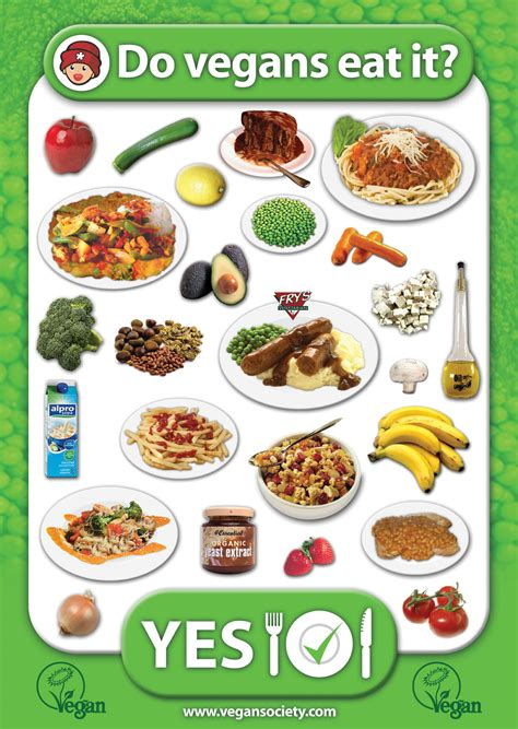 Would You Eat This Vegetarian Pt by Is The Vegan For You