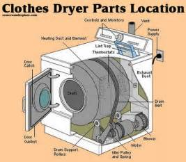 Whirlpool Clothes Dryer Repair Whirlpool Parts Whirlpool Dryer Parts Diagram