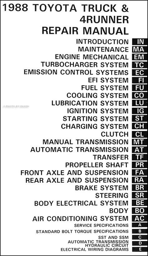 repair manuals toyota 1981 wiring diagrams