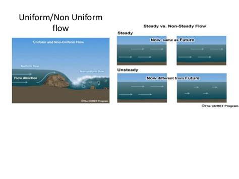 how wide should a bar top be chap4potentialflow 1 images flow my