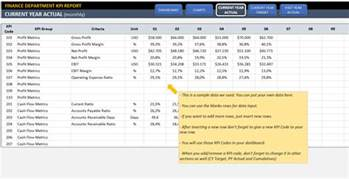 kpi dashboard excel template free finance kpi dashboard template ready to use excel