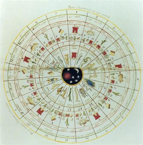 Calendario Griego Cientec Matem 225 Tica Y Ciencia De Los Calendarios